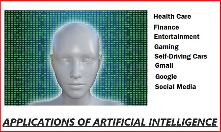 Applications of Artificial Intelligence (AI)