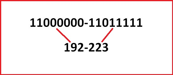 IPv4 class c.jpg