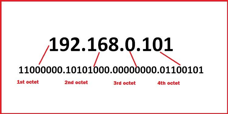 IPv5.jpg
