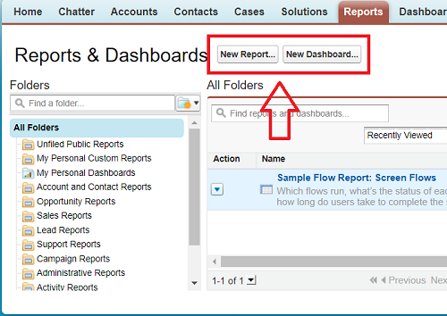 Create and view Report and Dashboard in Salesforce