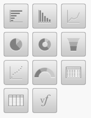 Different chart types available to create a Dashboard